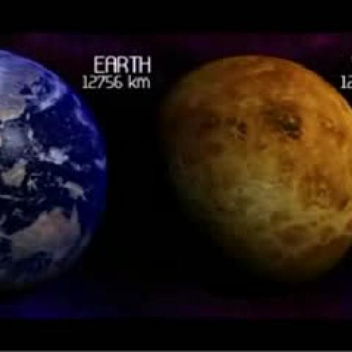 Astro bodies