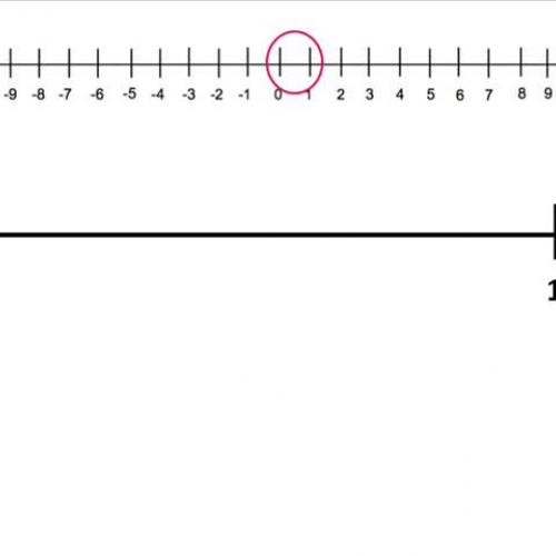 Fraction Comparison