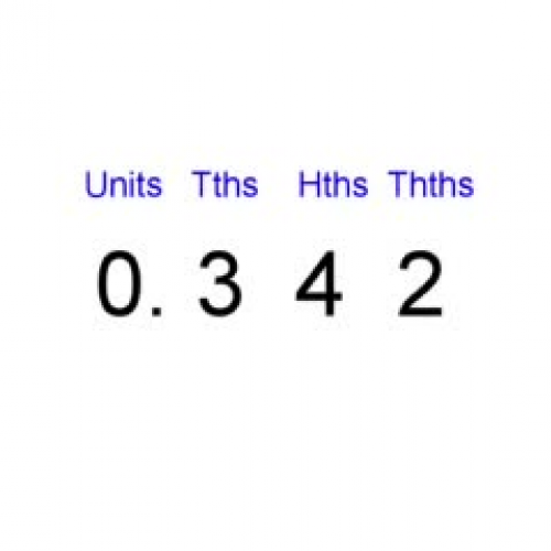 Place Value - Rounding - Decimals to Tenths a