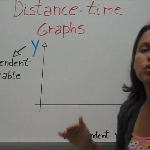 Distance-Time