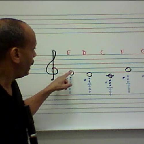 Clarinet fingerings