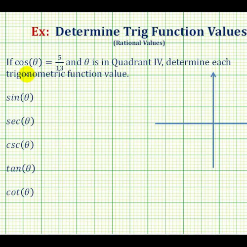 Trig Values Cos_ Quad Rational Ex
