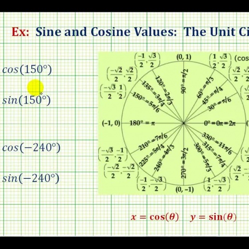 Trig Values Unit Circle30_60 Ex