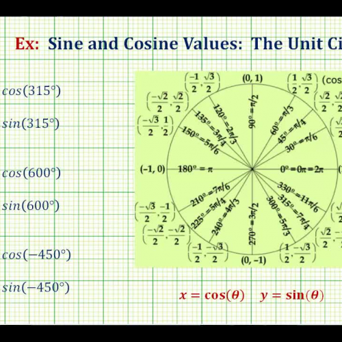 Trig Values Unit Circle45_60_90 Ex