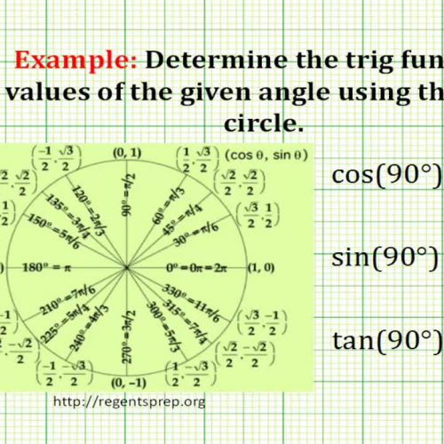 Trig Values Unit Circle Basic Examples