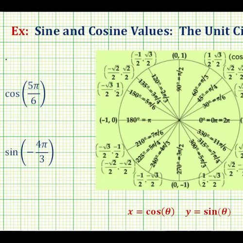 Trig Values Unit Circle Pi3_ Pi6 Ex B