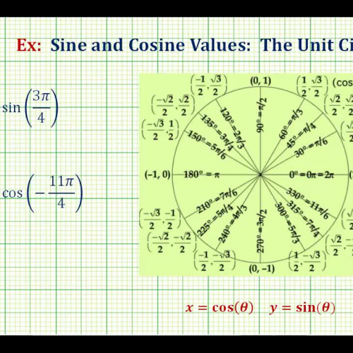 Trig Values Unit Circle Pi4 Ex