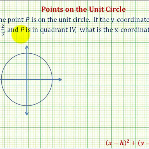 Unit Circle Point One Coordinate Ex