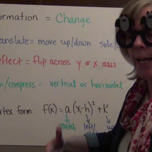 Transformations of Functions overview