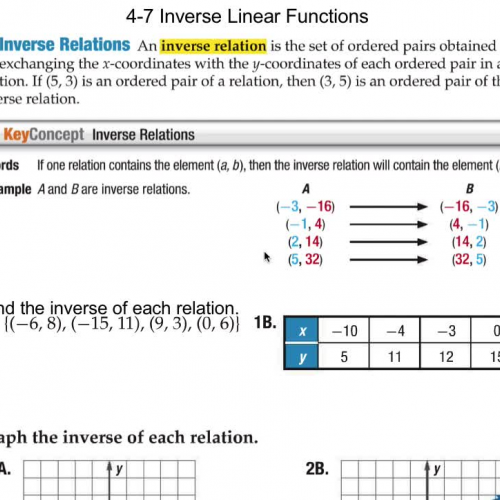 4-7 Inverse Linear Functions
