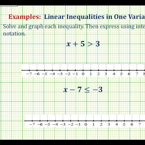 Ex. Solving One Step Inequalities by Adding a