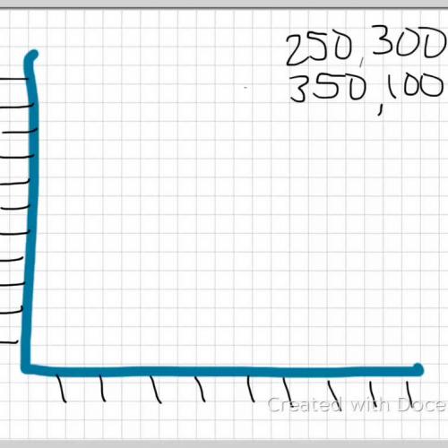 Math 13.2 Venn diagrams