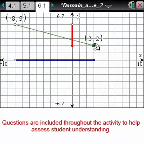 Domain and Range 2 [Math Nspired Preview Video]