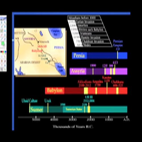 2 Sumeria, Mesopotamia, Persia, Phoenicians and Hebrews 2.3 to 2.5 podcast