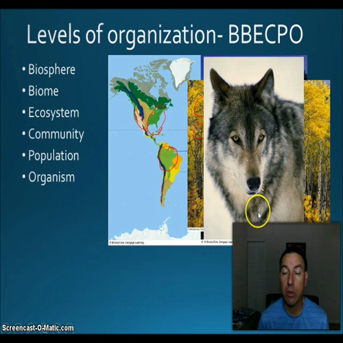 APES Ecology basics video lecture #5