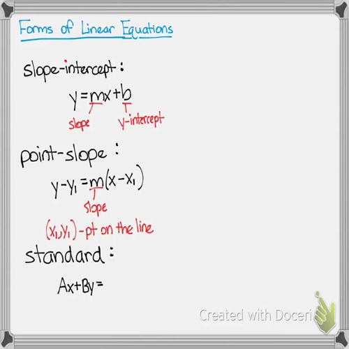 3-7 Equations of Lines
