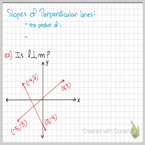 3-8 Slopes of Parallel and Perpendicular Lines