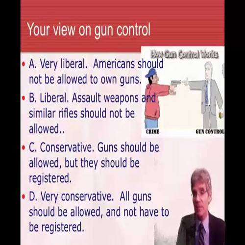 The Political Spectrum: The Difference Between Liberal and Conservative
