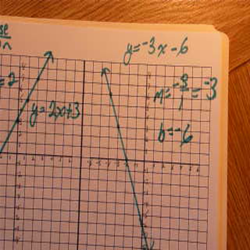 Slope, the  y-intercept and the equation of a line
