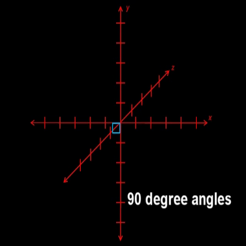 introduction to coordinates