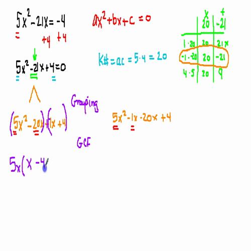 key number method