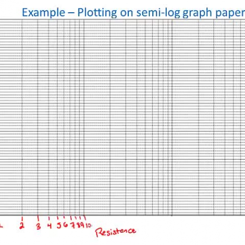 Graphing Paper Examples in Excel