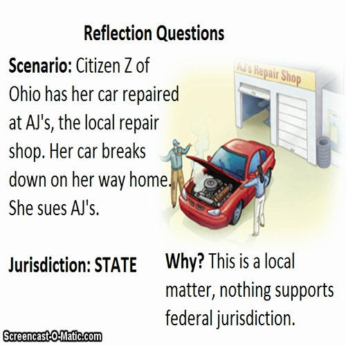 Judicial Branch (part 2-Types of Jurisdiction)