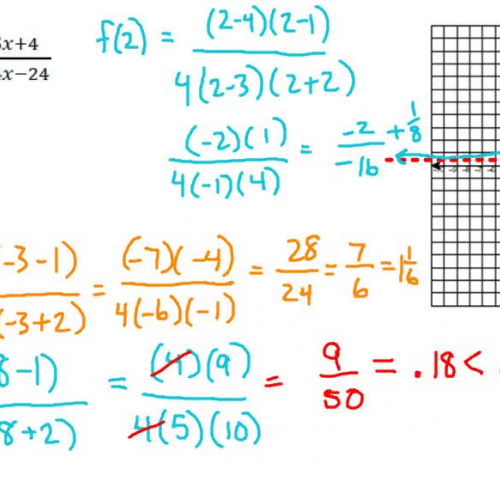 Graphing Rational Functions 3
