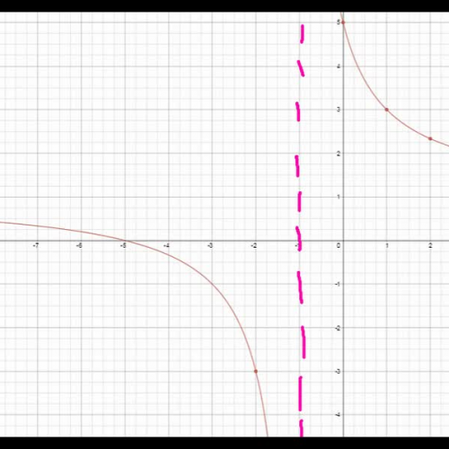 Overview of Rational Functions