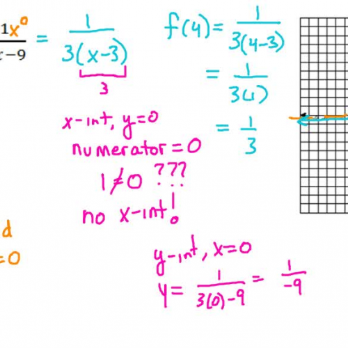 Graphing Rational Function Problem 4