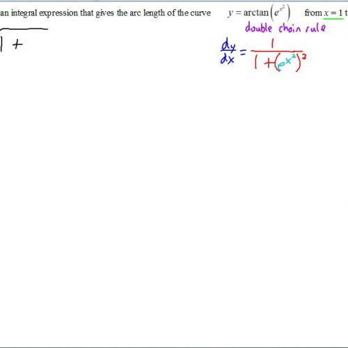 AP Calculus Notes Arc Length