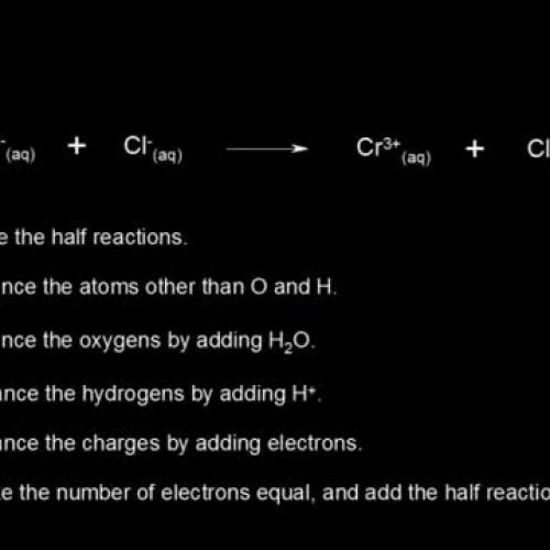 Kahn Academy - Balancing RedOx reactions in acidic solutions