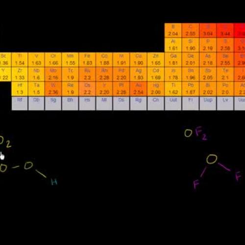 05 - Unusual oxygen oxidation states