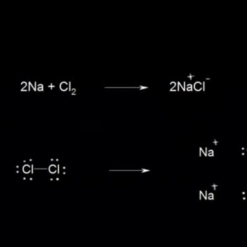 08 - Oxidizing and Reducing Agents