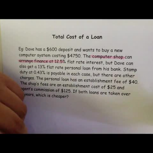 Total cost of a loan
