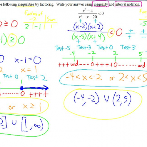 AP Calculus Notes Factoring, Simplifying, and Solving Equations and Inequalities Using Factoring