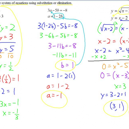 AP Calculus Notes Manipulating Equations and Solving Systems of Equations