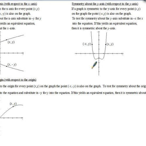 AP Calculus Notes Symmetry and Intercepts