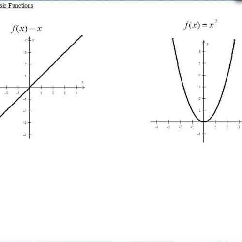 AP Calculus Notes Graphing and Transformations