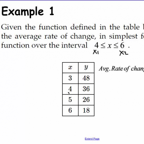 Average rate of change (slope) from a table