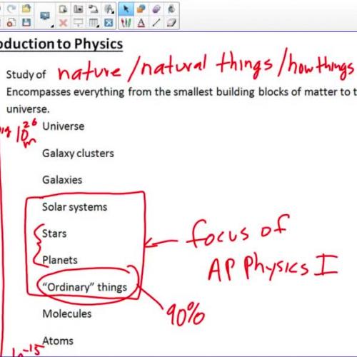 AP Physics 1 2.1 2.2