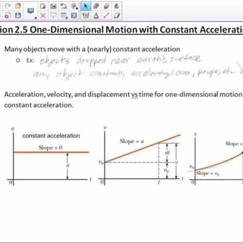 AP Physics 1 2.5