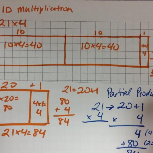 Single Digit by 2 Digit Multiplication