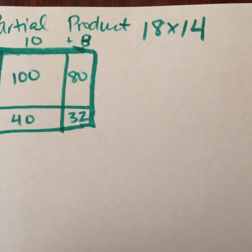 2 Digit Multiplication- area model and partial product