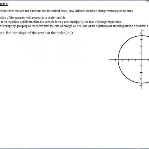 AP Calculus Notes Implicit Differentiation Part 1