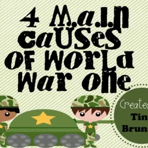 M.A.I.N. causes of WW1