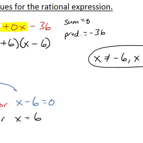 Algebra I @ Harrison: Excluded Values of a Rational Function