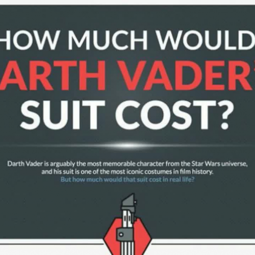 How much Would Darth Vader's Suit Cost In Today's Money?