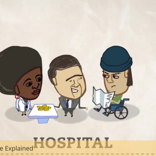 Health Insurance Explained