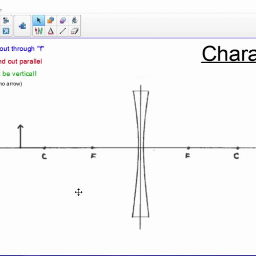 05 Concave Lens Ray Diagrams Examples Video